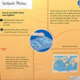 A yellow and blue information panel with the title 'Tectronic Plates'